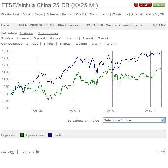 dcf1012adc Guida agli ETF: cosa sono e come guadagnare - guida Trading Online